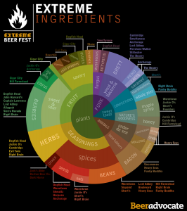 ebf-2012-ingredient-graphic