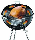 Indirekt grill
